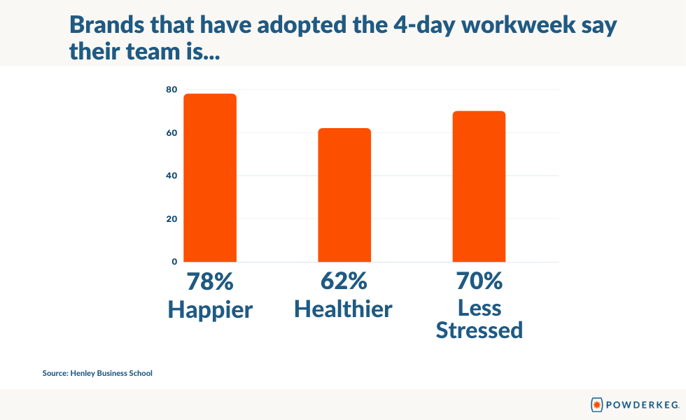 How the Best Startups Are Prioritizing Work-Life Balance